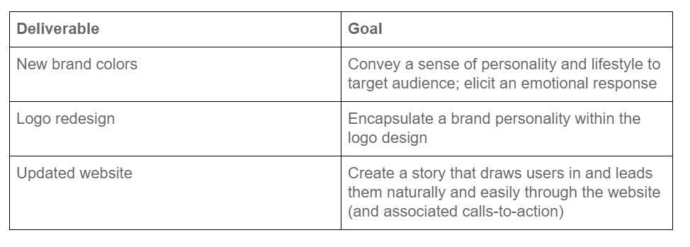 goals_chart.JPG
